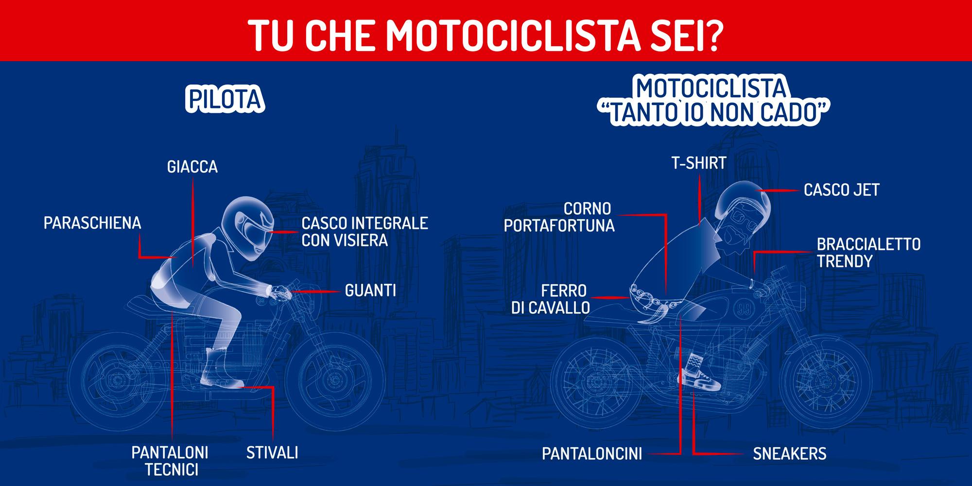"Pilota vs Motociclista ""Tanto io non cado"" - A.M.I. onlus"